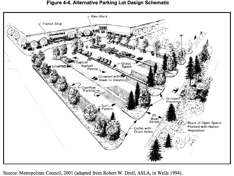 Alternative Parking Lot Design Schematic