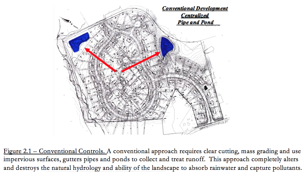 Figure 2.1 Coventional Development Centralized Pipe and Pond