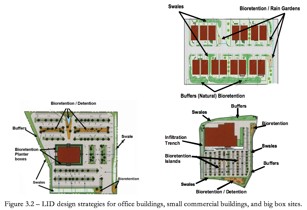 Figure 3.2 LID design strategies for office buildings, small commercial buildings and big box sites
