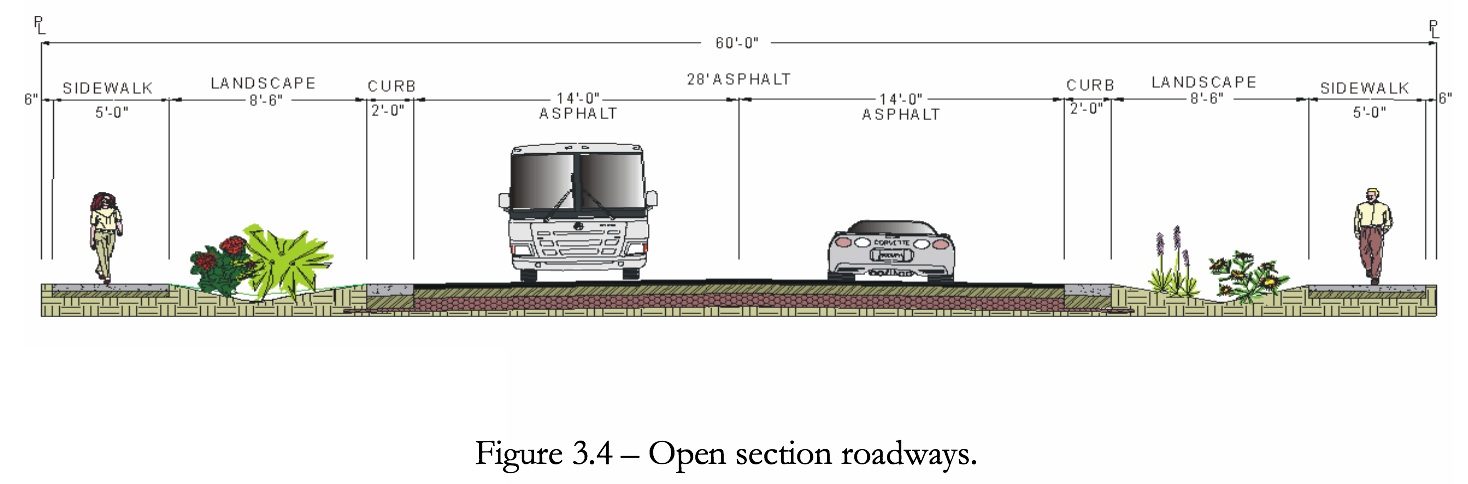 Figure 3.4 Open section roadways