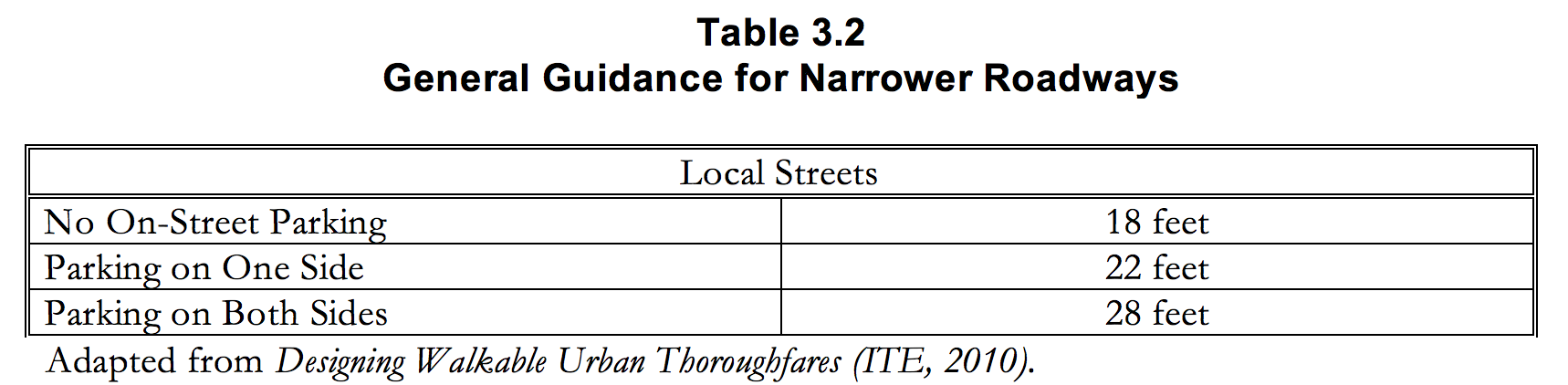 Table 3.2 General guidance for narrower roadways