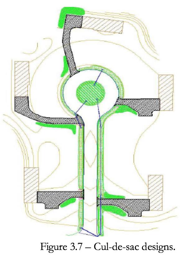 Figure 3.7 Cul-de-sac designs