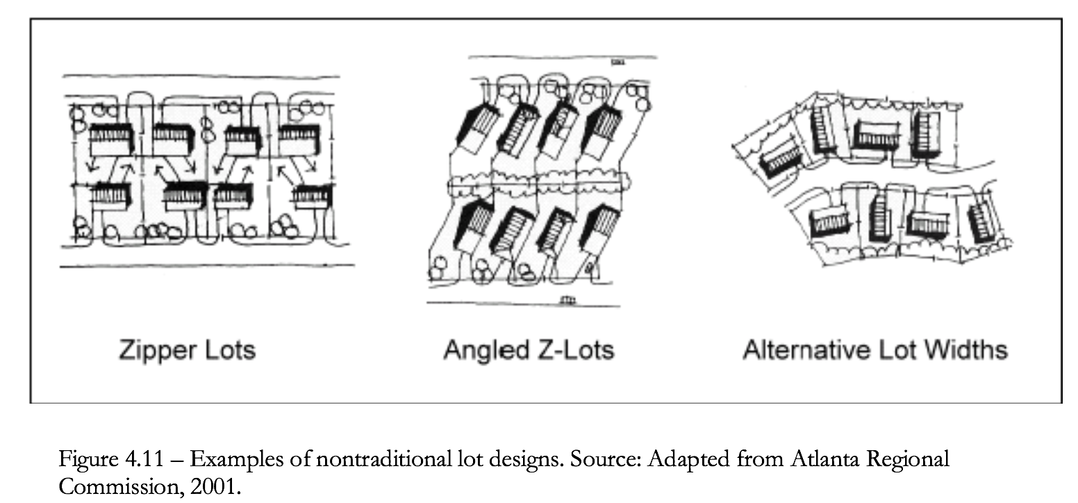 Figure 4.11 Examples of nontraditional lot design.