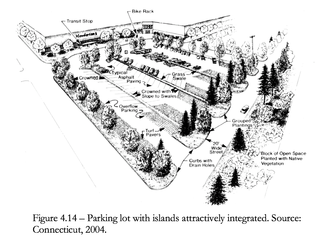 Figure 4.14 Parking lot with islands attractively integrated.