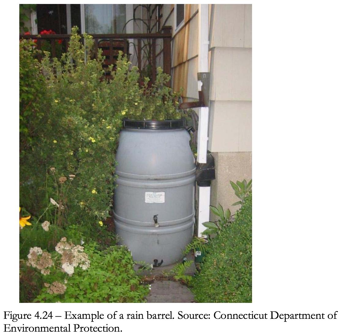 Figure 4.24 Rain Barrell