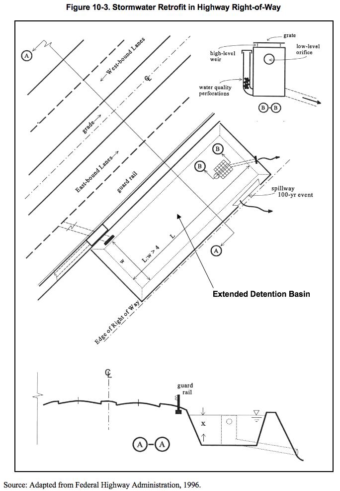 Figure 10.3 Stormwater retrofit in highway right-of-way