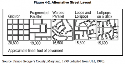 Alternative Street Layout